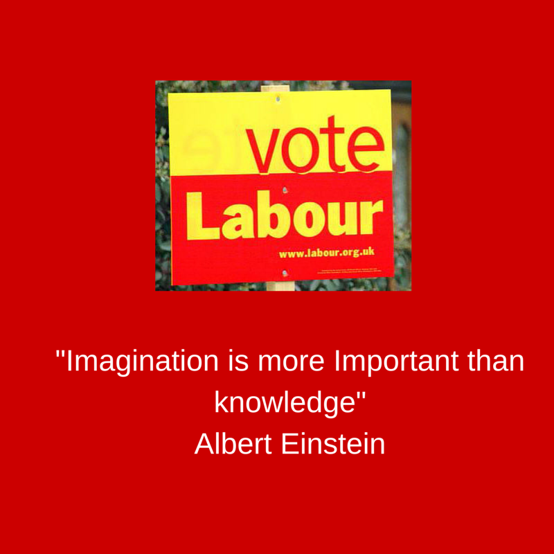_Imagination is more Important than